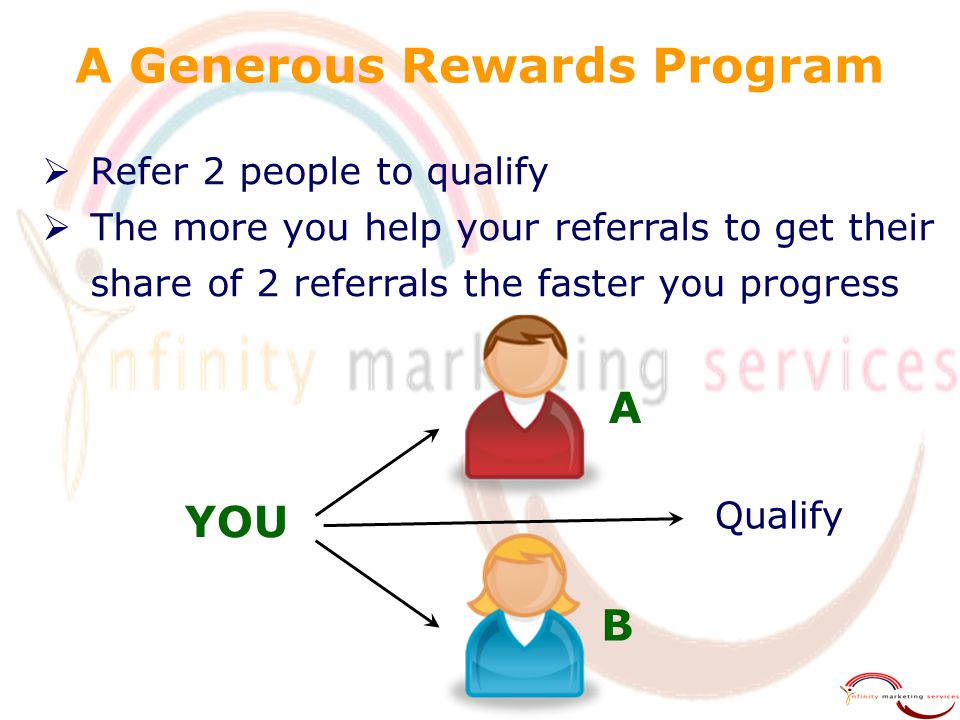 A Generous Rewards Program