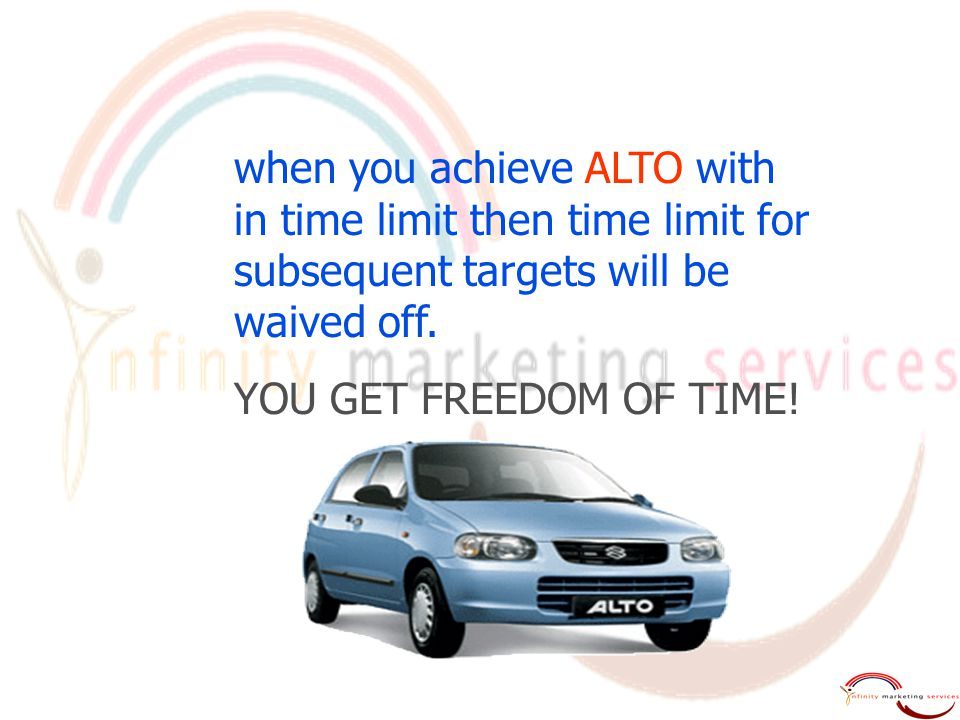 when you achieve ALTO with in time limit then time limit for subsequent targets will be waived off.