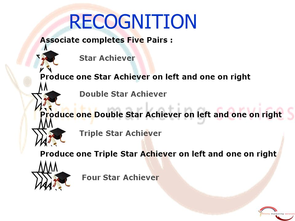 RECOGNITION Associate completes Five Pairs : Star Achiever