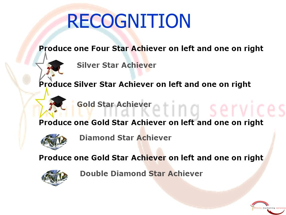 RECOGNITION Produce one Four Star Achiever on left and one on right