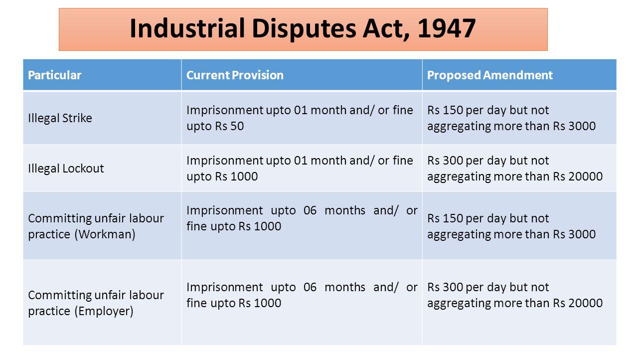 Industrial Disputes Act, 1947