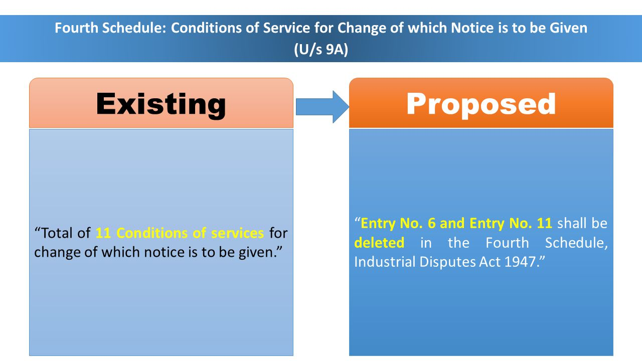 Fourth Schedule: Conditions of Service for Change of which Notice is to be Given