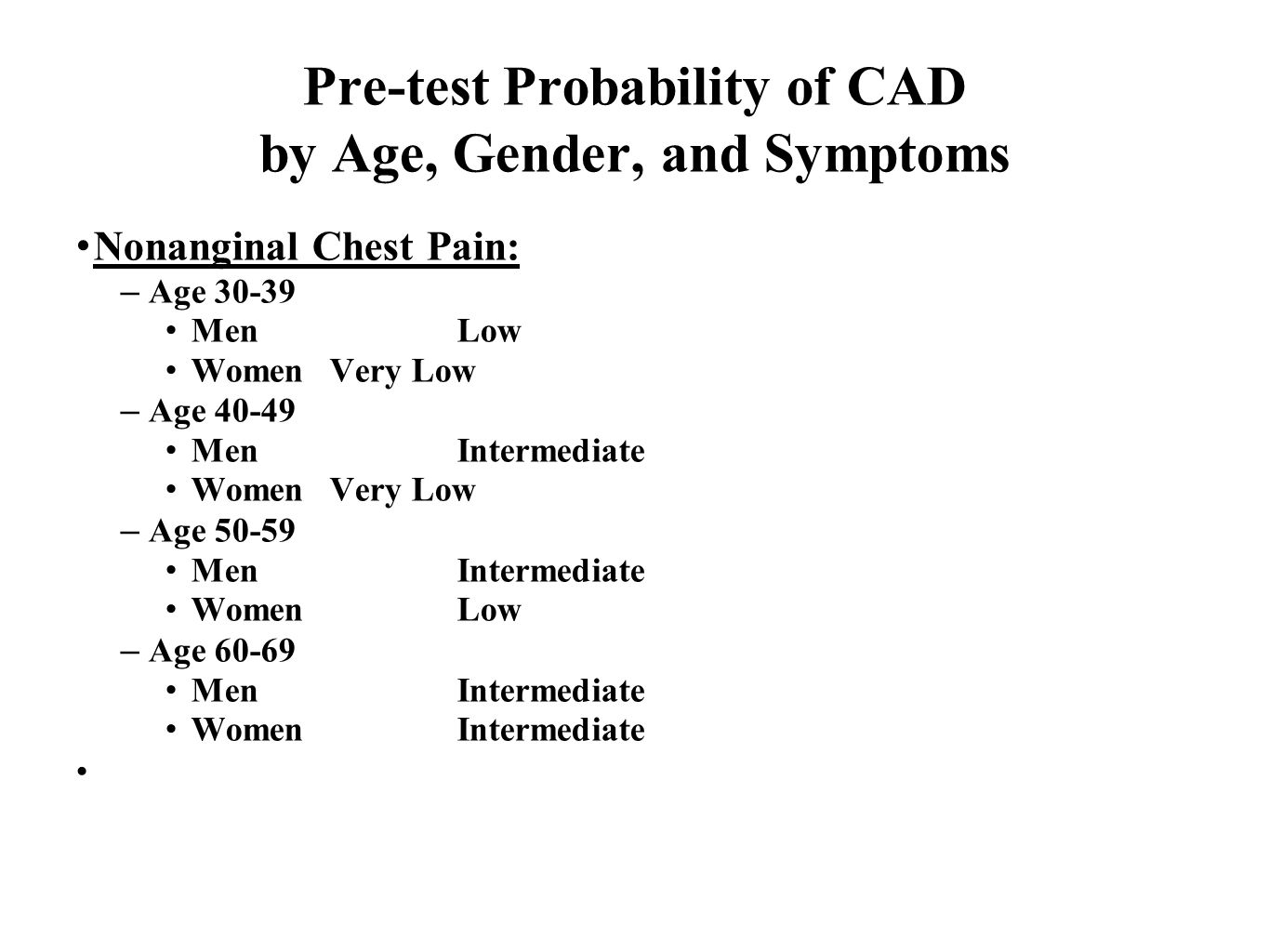 Pre-test Probability of CAD by Age, Gender, and Symptoms