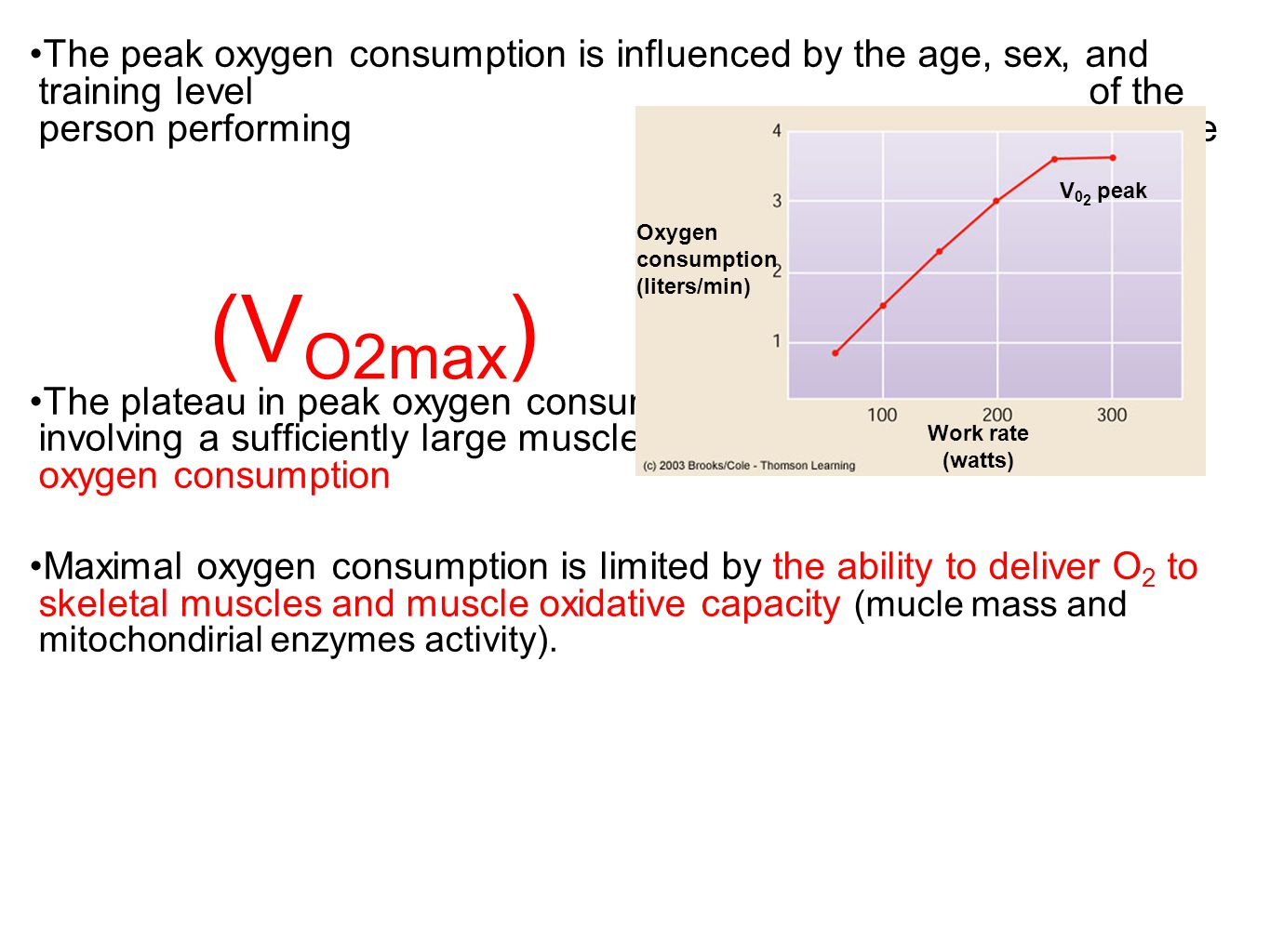 The peak oxygen consumption is influenced by the age, sex, and training level of the person performing the exercise