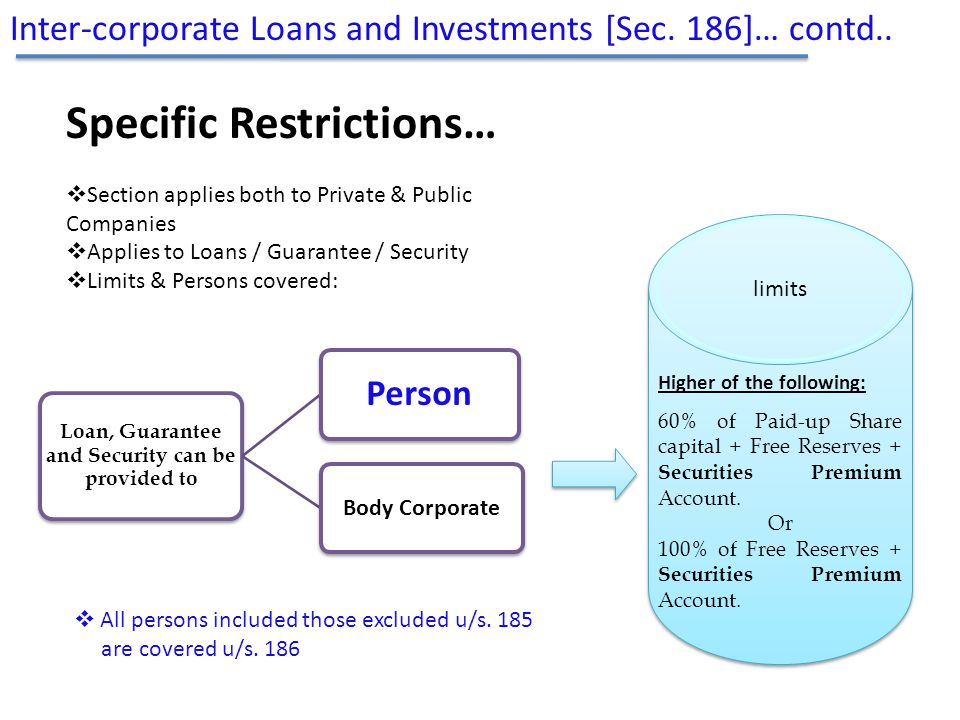Loan, Guarantee and Security can be provided to