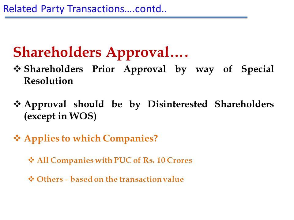 Shareholders Approval….