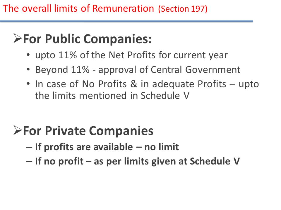 The overall limits of Remuneration (Section 197)
