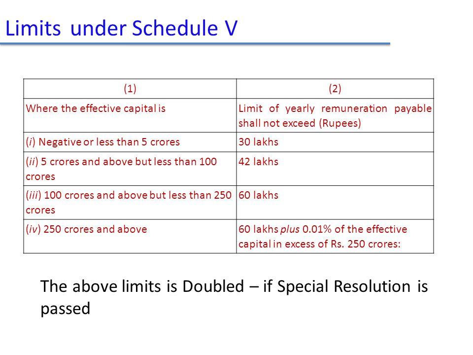 Limits under Schedule V