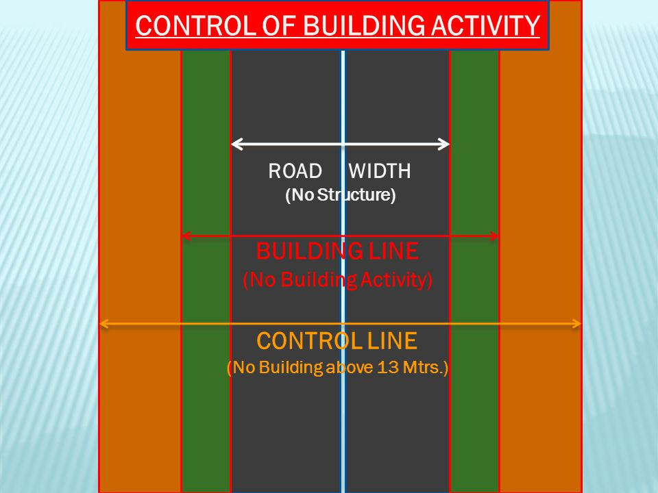 CONTROL OF BUILDING ACTIVITY