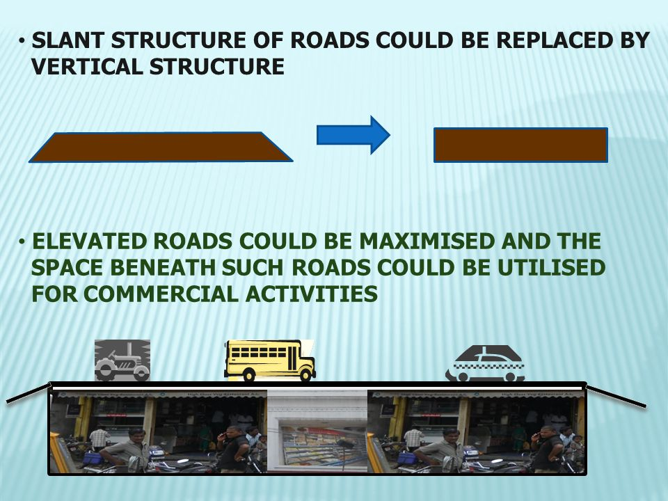 SLANT STRUCTURE OF ROADS COULD BE REPLACED BY