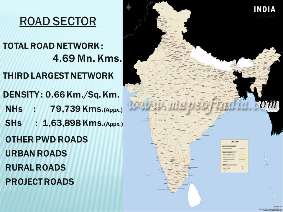 ROAD SECTOR 4.69 Mn. Kms. TOTAL ROAD NETWORK : THIRD LARGEST NETWORK