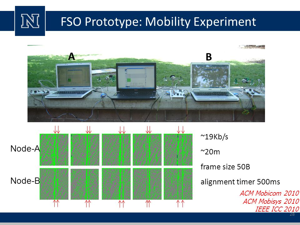 FSO Prototype: Mobility Experiment