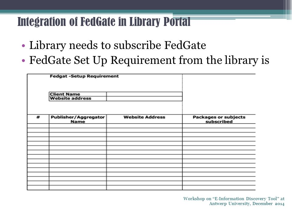 Integration of FedGate in Library Portal