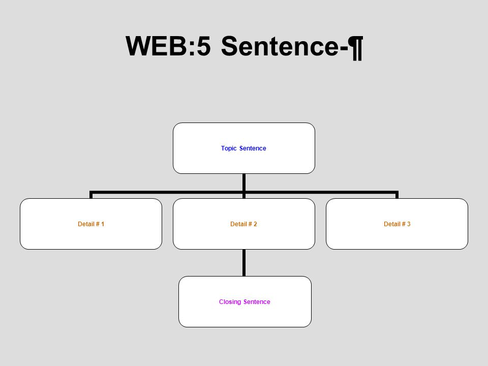 WEB:5 Sentence-¶