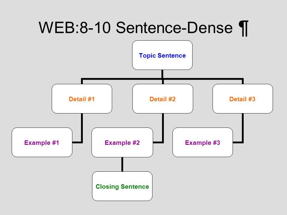 WEB:8-10 Sentence-Dense ¶