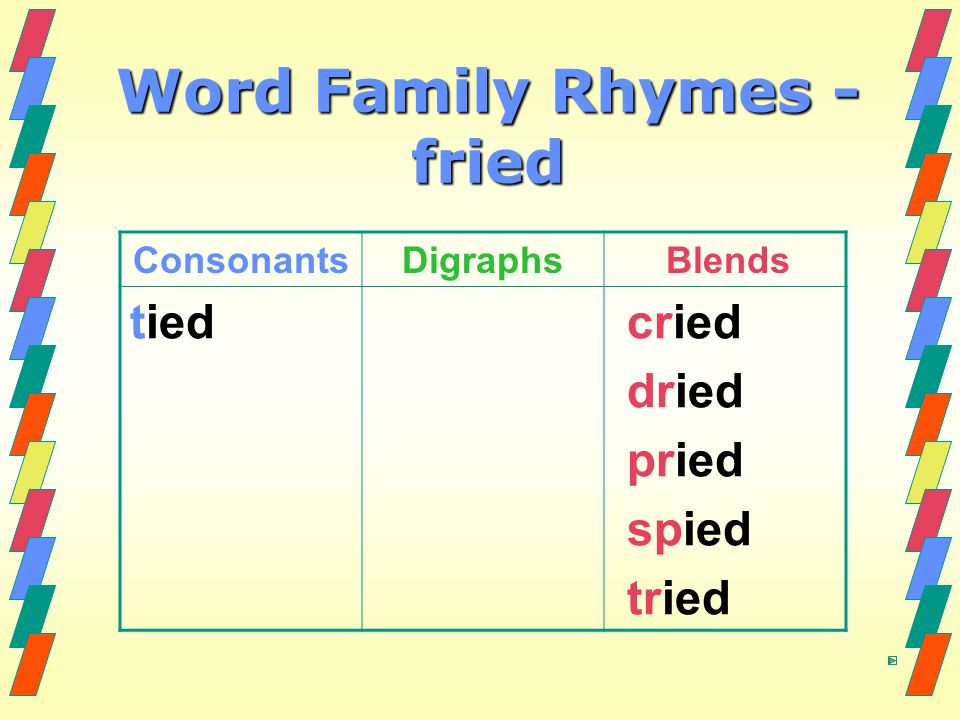 Word Family Rhymes - fried