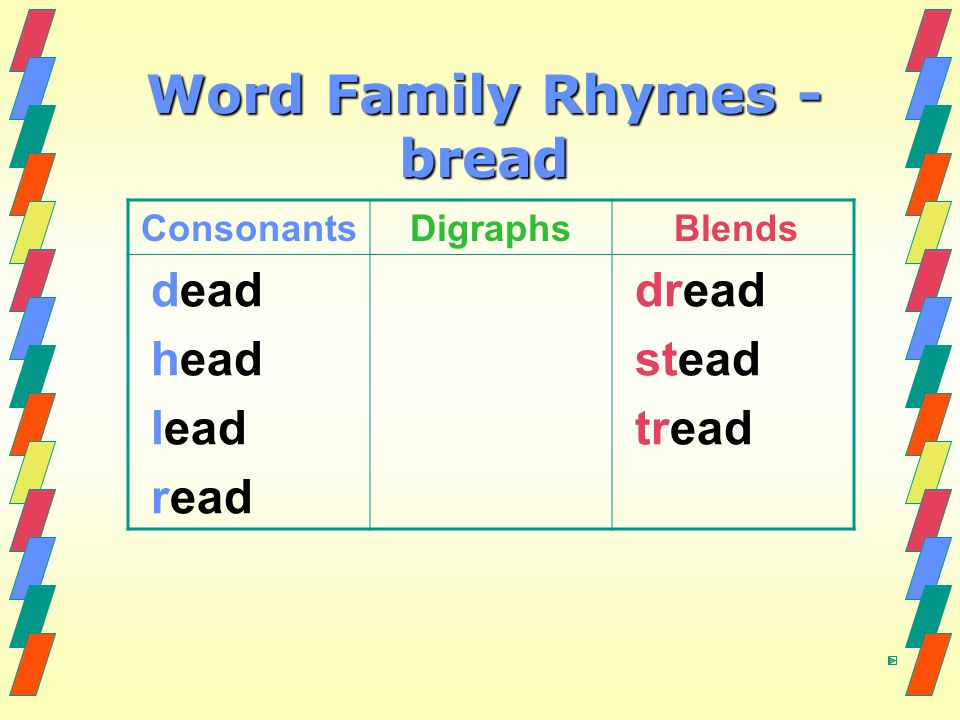 Word Family Rhymes - bread