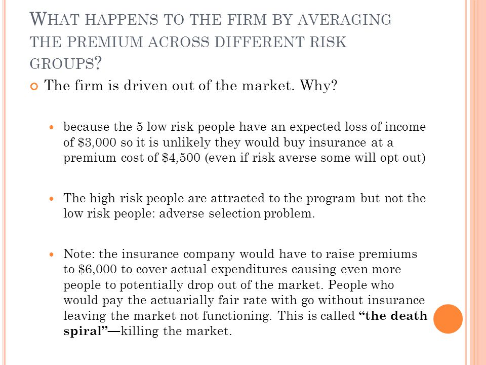 What happens to the firm by averaging the premium across different risk groups