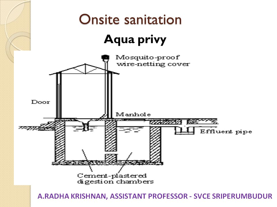 Onsite sanitation Aqua privy