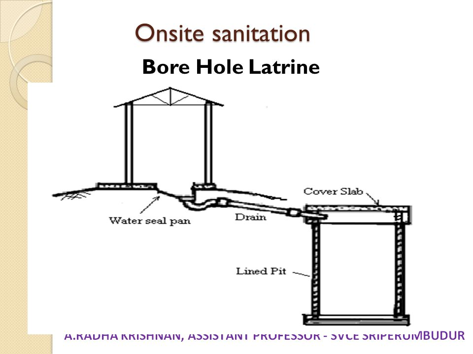 Onsite sanitation Bore Hole Latrine