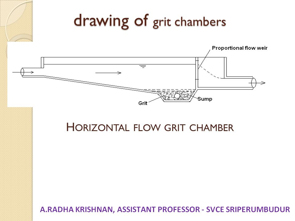 fluid dynamics and grit chamber Combustion chamber in order to optimize the combustion chamber, both computational fluid dynamics, cfd, gas turbine, combustion chamber, grid study there are number of facts that make this part of gas turbine important.