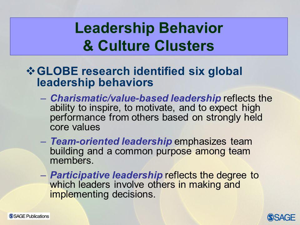 Leadership Behavior & Culture Clusters