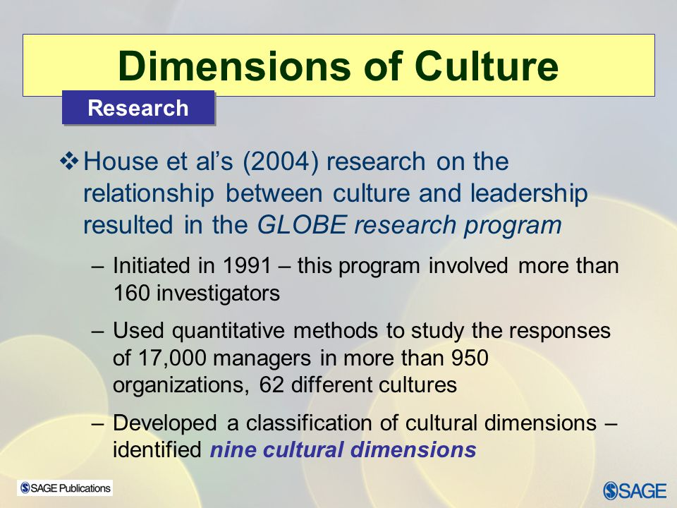 Dimensions of Culture Research.
