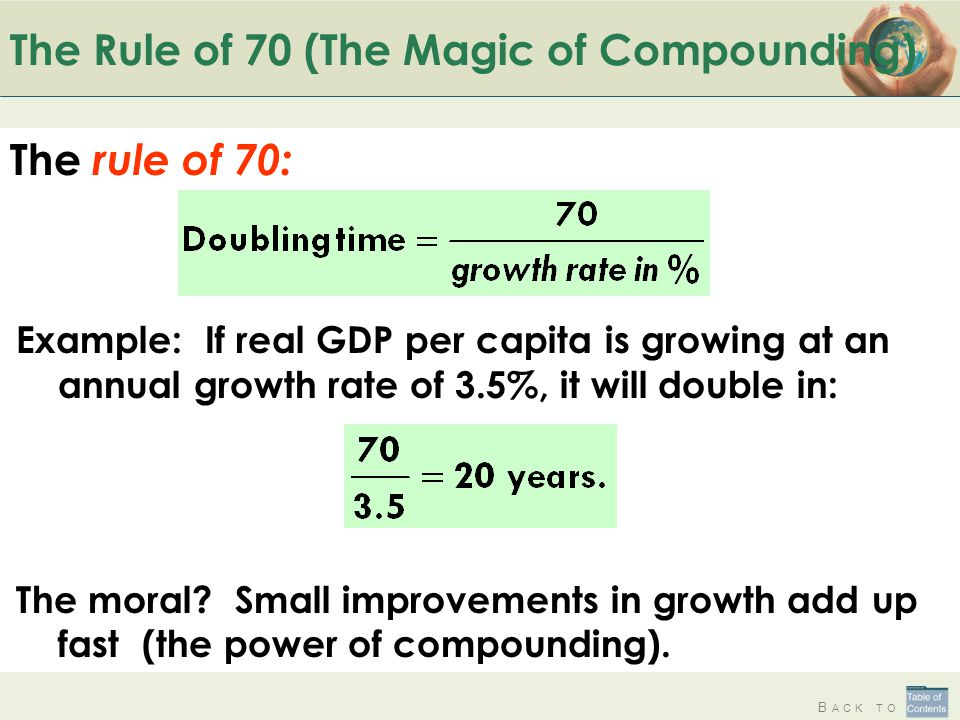 The Rule of 70 (The Magic of Compounding)