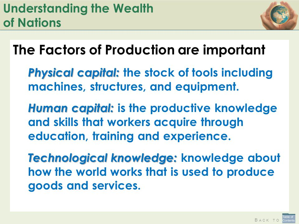 Understanding the Wealth of Nations