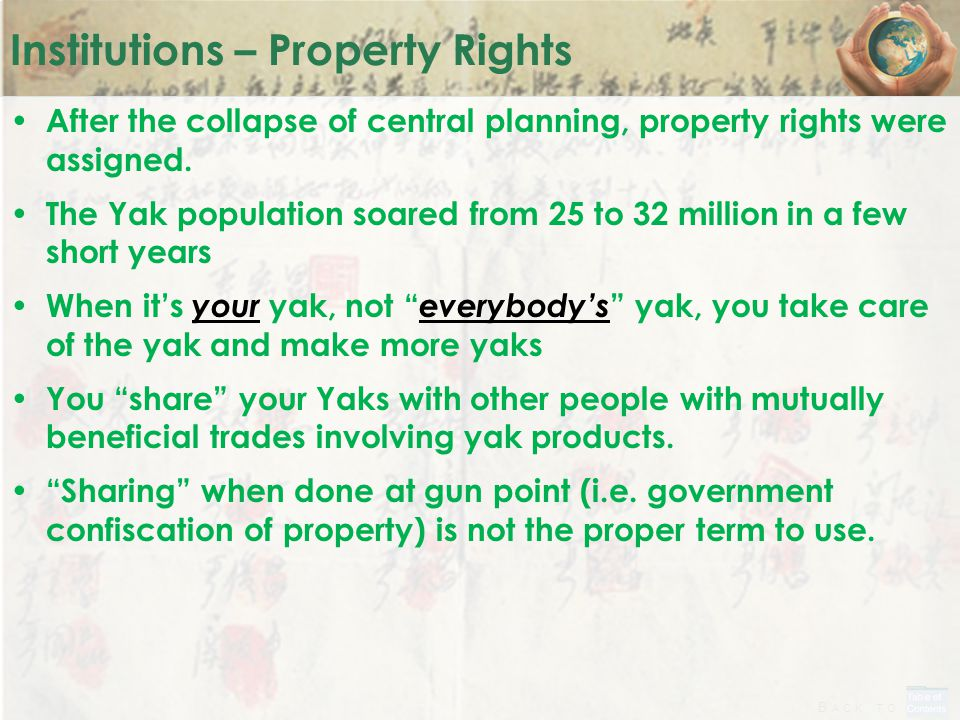 Institutions – Property Rights