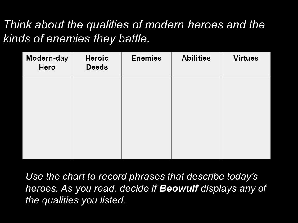 Think about the qualities of modern heroes and the kinds of enemies they battle.