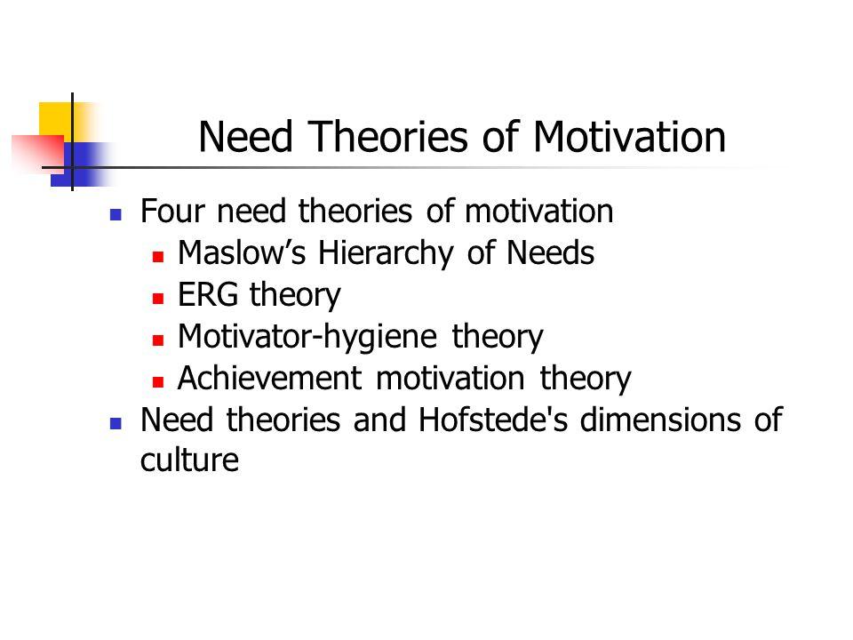 Need Theories of Motivation