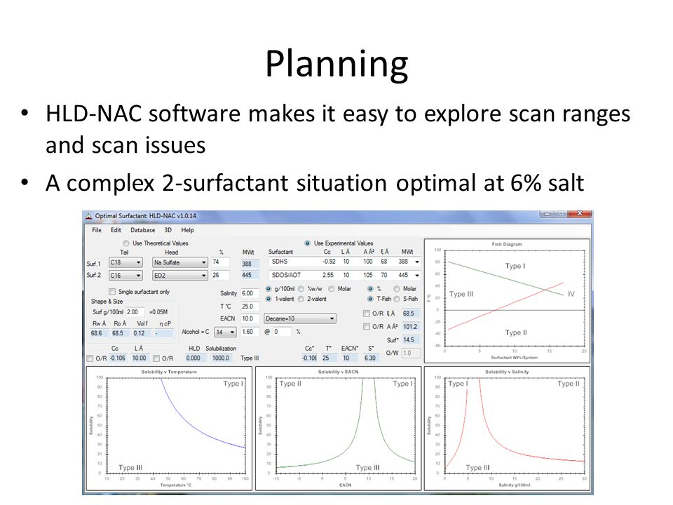 Planning HLD-NAC software makes it easy to explore scan ranges and scan issues.