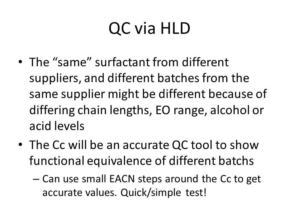 QC via HLD