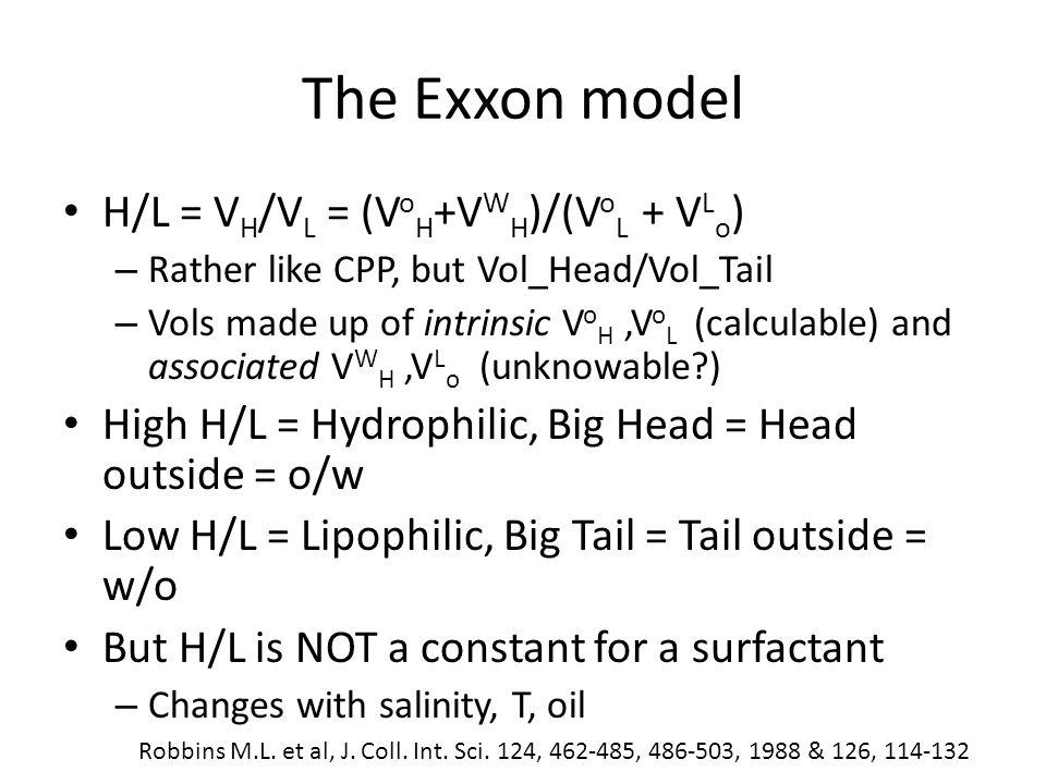 The Exxon model H/L = VH/VL = (VoH+VWH)/(VoL + VLo)