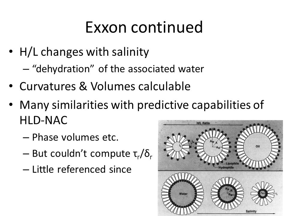 Exxon continued H/L changes with salinity