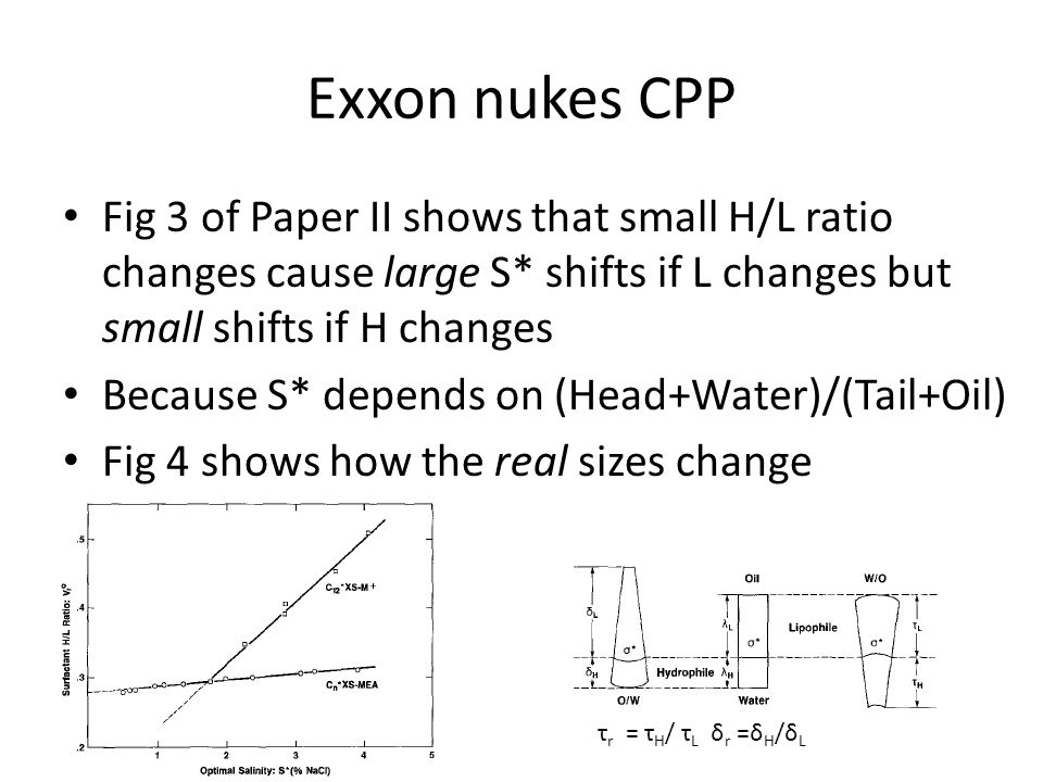 Exxon nukes CPP Fig 3 of Paper II shows that small H/L ratio changes cause large S* shifts if L changes but small shifts if H changes.