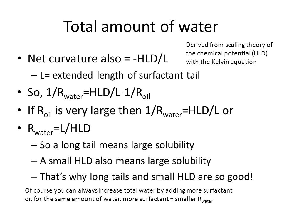 Total amount of water Net curvature also = -HLD/L