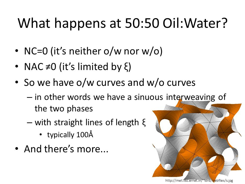 What happens at 50:50 Oil:Water