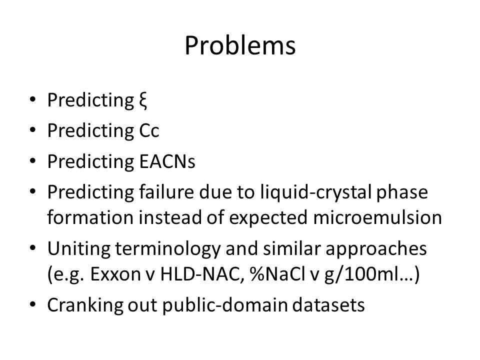Problems Predicting ξ Predicting Cc Predicting EACNs