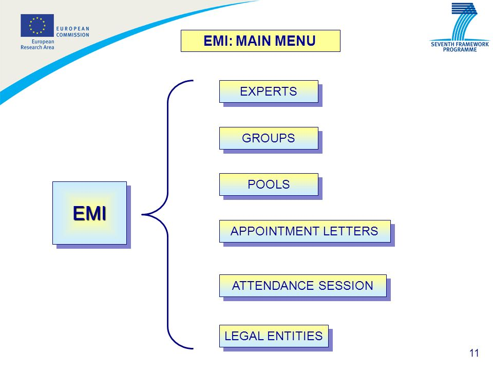 EMI EMI: MAIN MENU EXPERTS GROUPS POOLS APPOINTMENT LETTERS