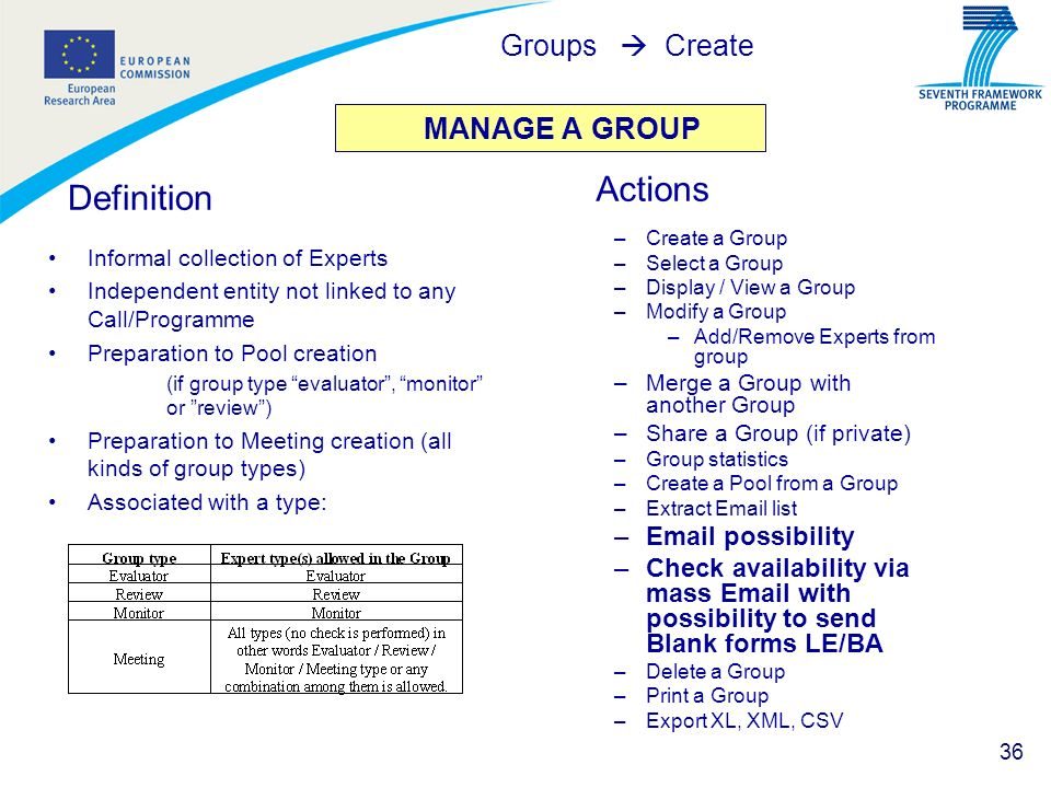 Definition Actions Groups  Create MANAGE A GROUP Email possibility
