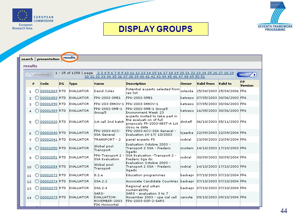 DISPLAY GROUPS