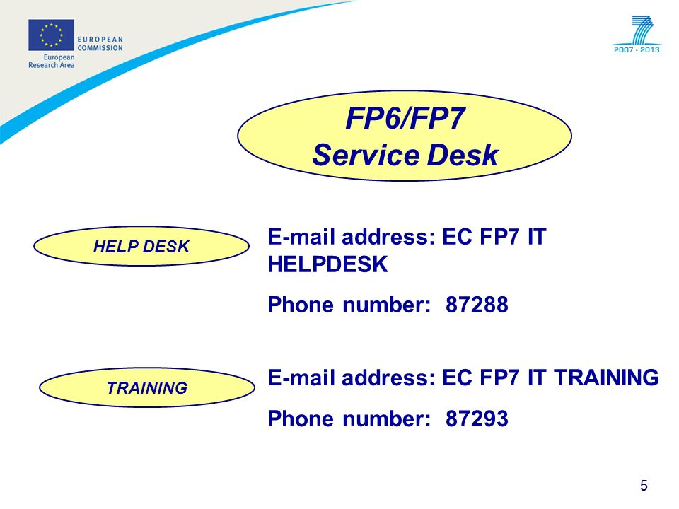 FP6/FP7 Service Desk E-mail address: EC FP7 IT HELPDESK