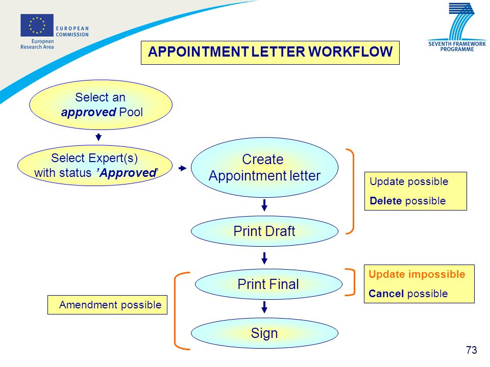 APPOINTMENT LETTER WORKFLOW