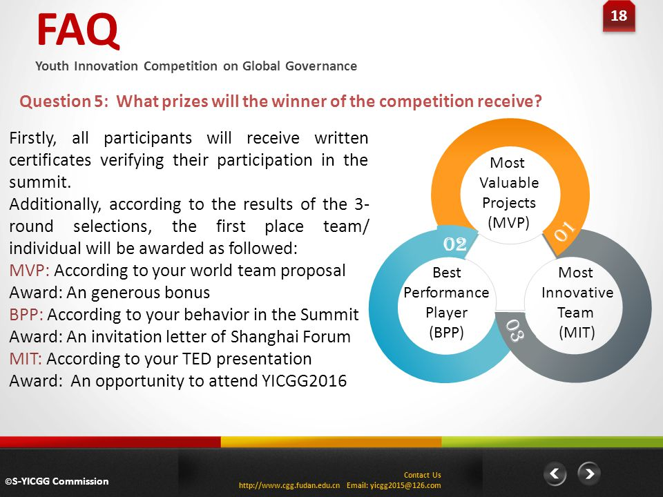 FAQ 18. Youth Innovation Competition on Global Governance. Question 5: What prizes will the winner of the competition receive