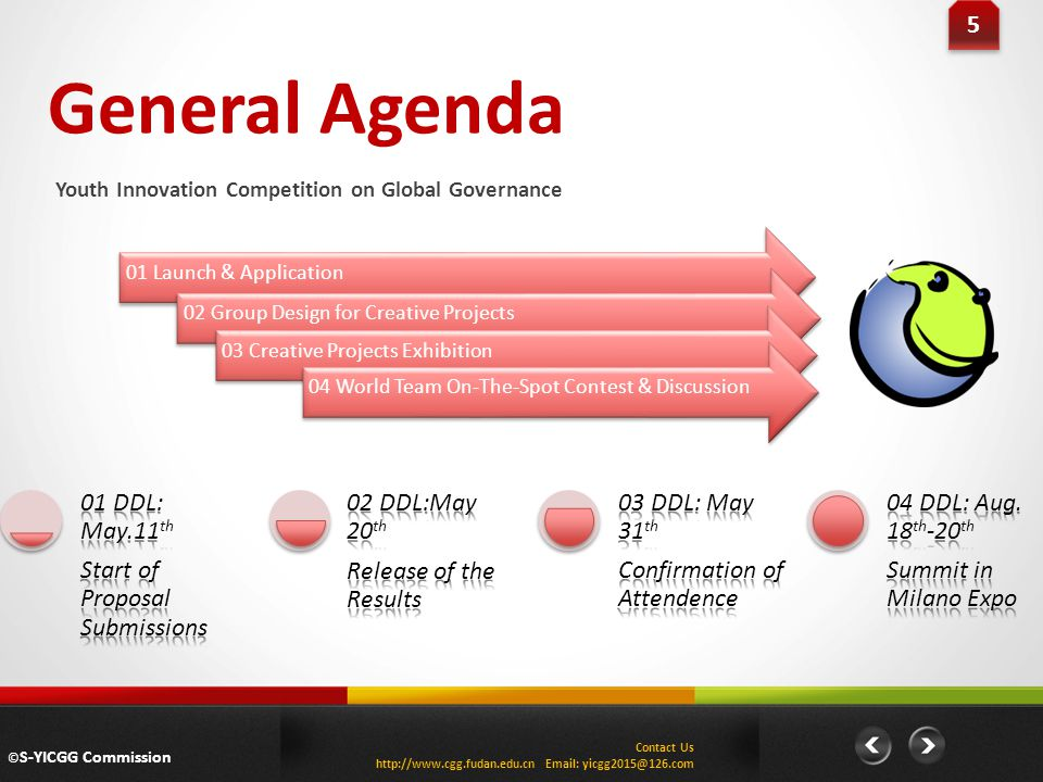 General Agenda 5 Start of Proposal Submissions 01 DDL: May.11th