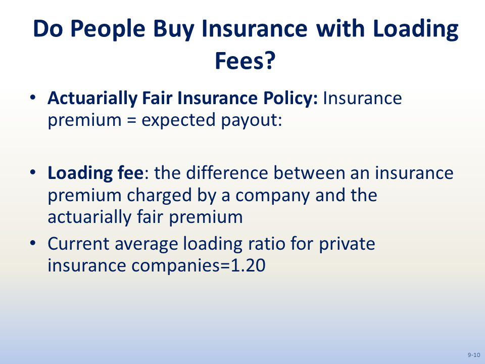 Do People Buy Insurance with Loading Fees