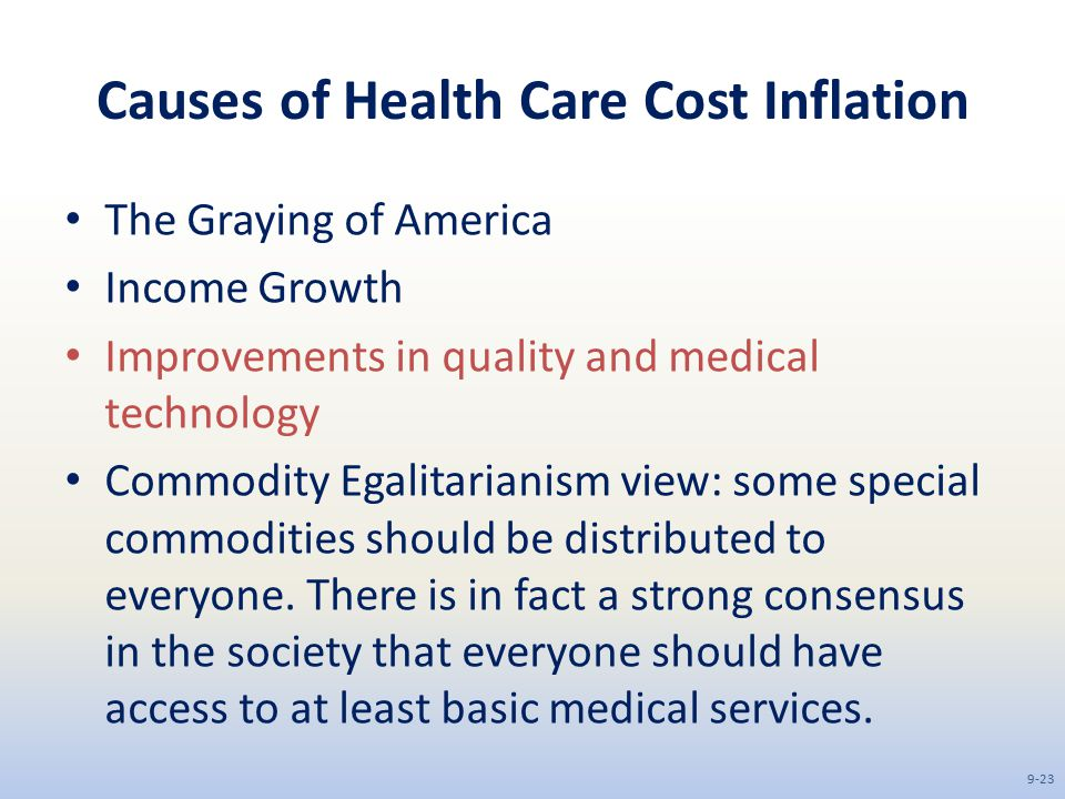Causes of Health Care Cost Inflation