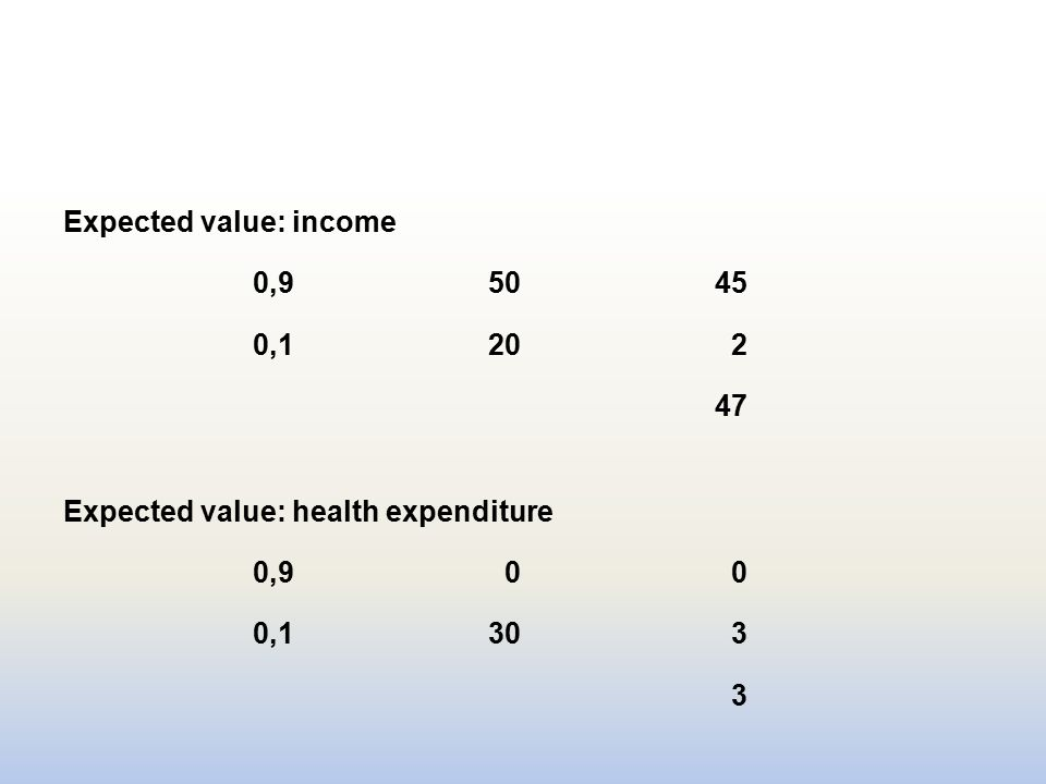 Expected value: income